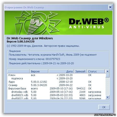 Год выпуска 2008-2010 Разработчик Dr.Web Совместимость с Vista да