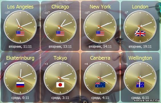 Зачем наручным часам сразу три циферблата?