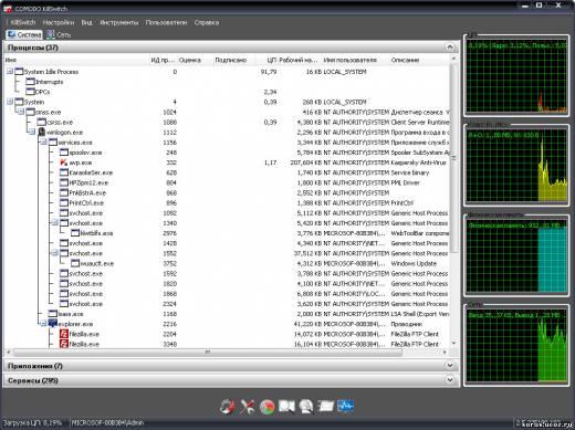 скачать графический драйвер для windows 7
