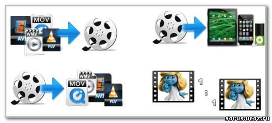 Скачать видео конвертер для телефона