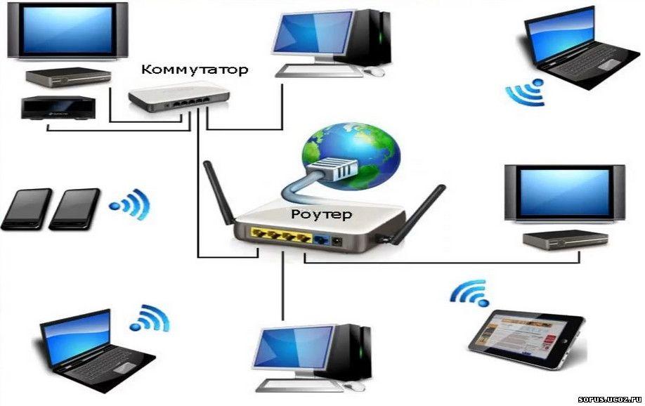 Как сделать локальную сеть из двух компьютеров